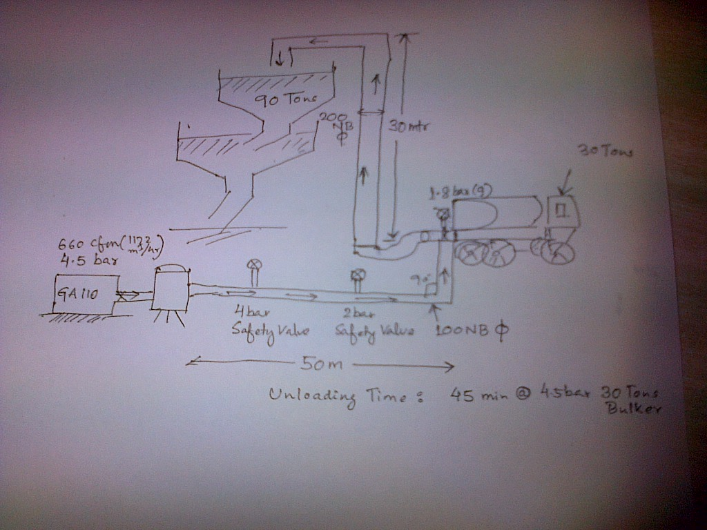 Compressor Calculation for Fly Ash Unloading from Bulker