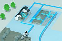 Click image for larger version.  Name:Beumer_technical_blending_bed_technology_2.jpg Views:92 Size:221.4 KB ID:41459