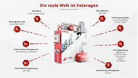 Click image for larger version.  Name:Roesberg_Industrie_4.0_3.jpg Views:90 Size:222.9 KB ID:44348