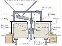Click image for larger version.  Name:AnuTec_Wheat_Milling_2.jpg Views:117 Size:92.9 KB ID:44379